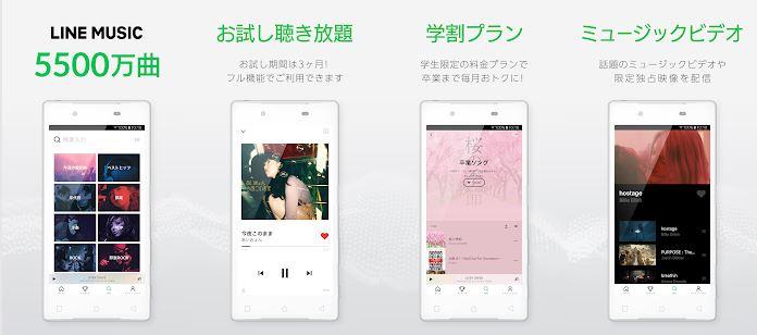 LINE MUSIC概要