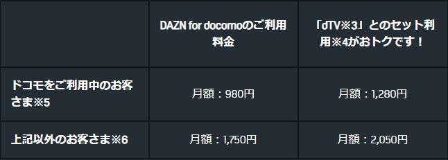 DAZN for Docomo料金表