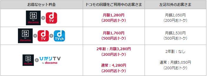 DAZN for Docomoセット料金表